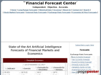 Long Range Financial And Economic Forecasts